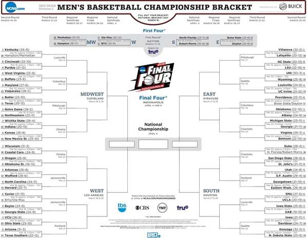 Ncaa Bracket 2015 11 57 Million Submitted To Espn S