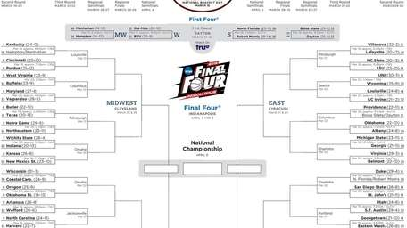 A look at the 2015 NCAA Tournament bracket.
