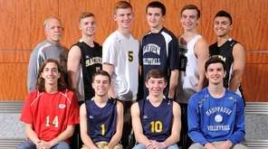 The 2015 Newsday All-Long Island boys' volleyball team