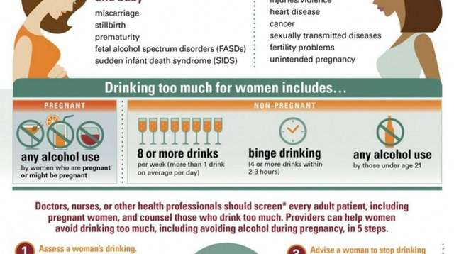 dangers of alcohol during pregnancy The risks of alcohol on pregnancy fetal alcohol spectrum disorder (fasd) is a term used to describe a range of disabilities and a continuum of effects that may arise from prenatal alcohol exposure.