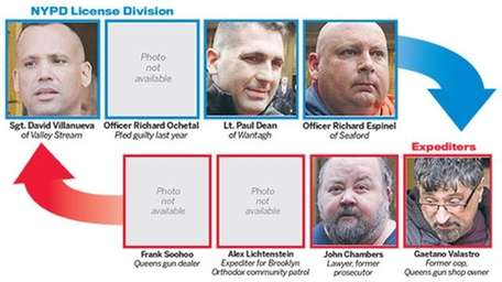 Federal prosecutors charged former NYPD officers and expediters
