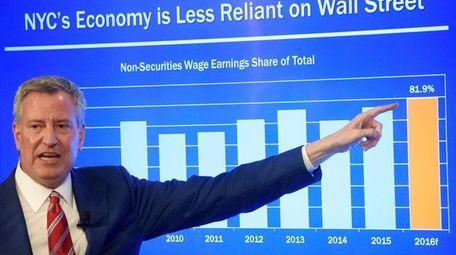 NYC Mayor Bill de Blasio explains his $84.86