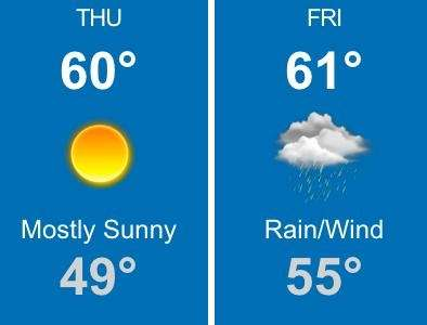 Temperatures on Long Island should reach a high