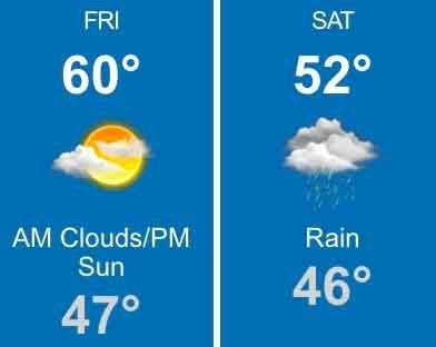 Long Island weather forecast for Friday, May 12,