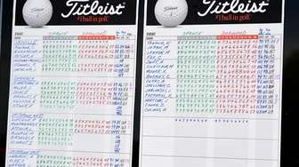 Final scores are displayed for the golfers in