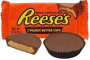 Reese's Peanut Butter Cups: 11,0101,40 pounds