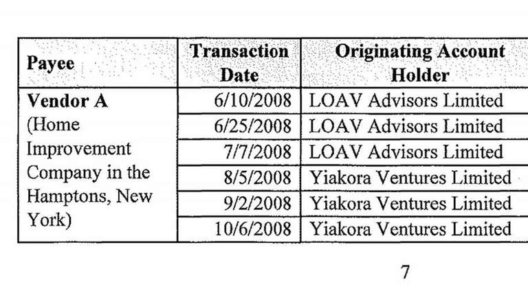A portion of the transactions made to a