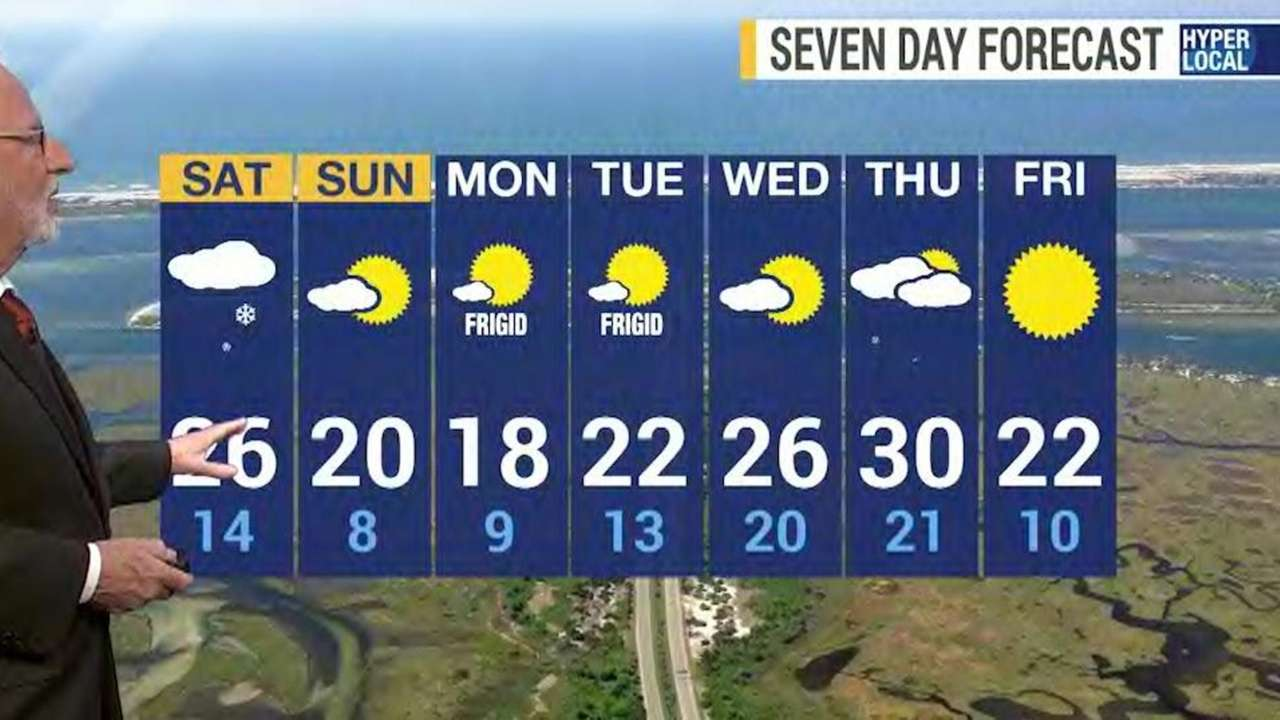 High temperatures on Long Island are expected to