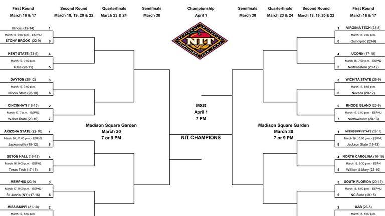 2010 NIT tournament bracket