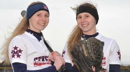 MacArthur twins Ashley, left, and Jessica Budrewicz will
