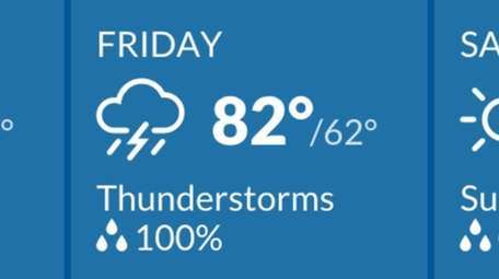 There's a 40 percent chance of showers and