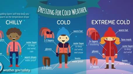 This National Weather Service graphic shows ways to