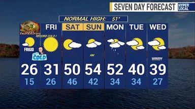 News 12 Long Island meteorologist Rich Von Ohlen