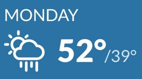 Heavy rain, windy conditions expected Monday afternoon for