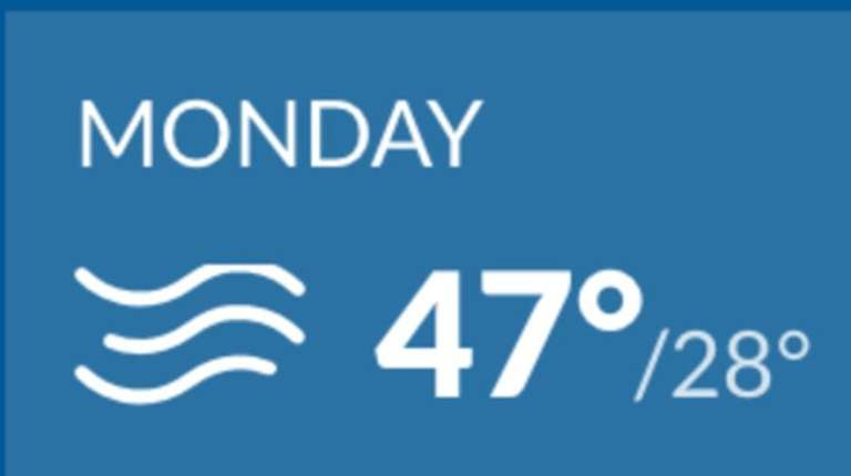 The weather forecast for Monday.