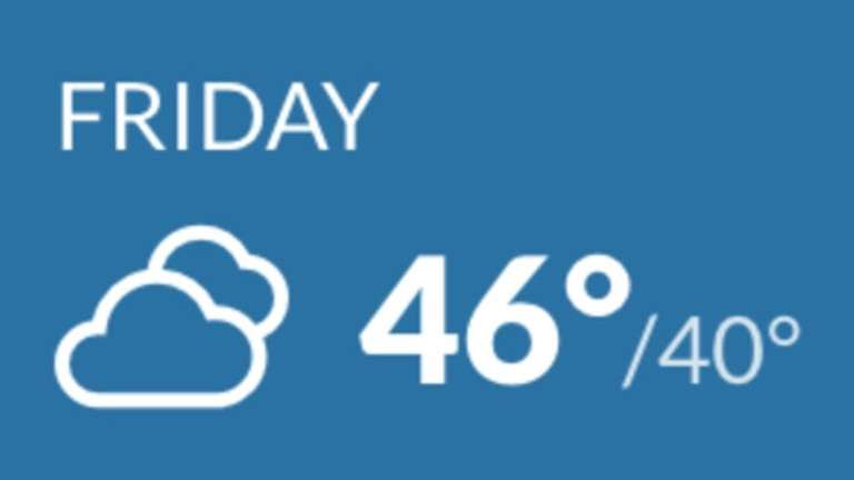 Friday should be dry, with highs in the