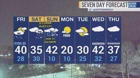 The National Weather Service has issued a winter