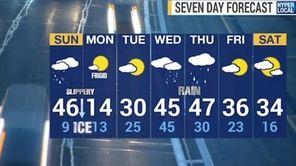 News 12 Long Island meteorologist Pat Cavlin takes