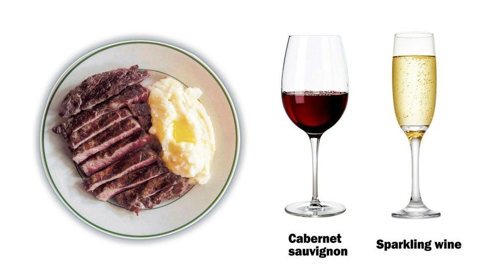 Rib-eye steak wine pairing