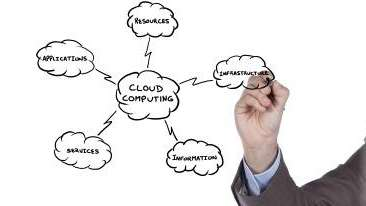 TechAmerica Foundation cloud computing illustration