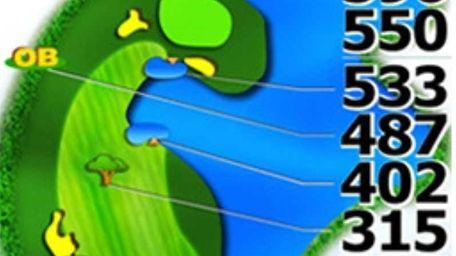 Sonocaddie Golf GPS screenshot