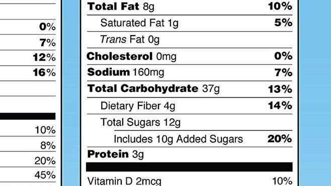 A sample label provided by the Food and