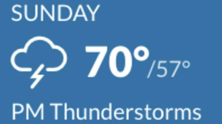 The forecast for Sunday.