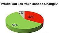 Boss Day survey graphic