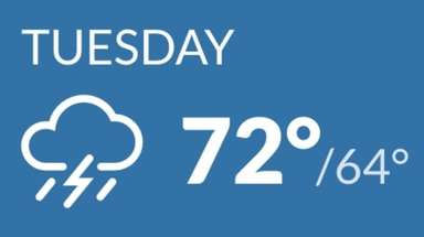 Rain is expected all day with thunderstorms possible