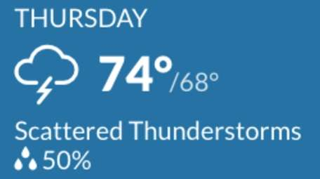 A view of the forecast for June 20,