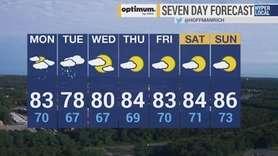Oppressive humidity andthe potential for