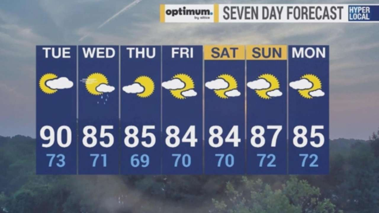 TheNational Weather Service has issueda heat advisory for