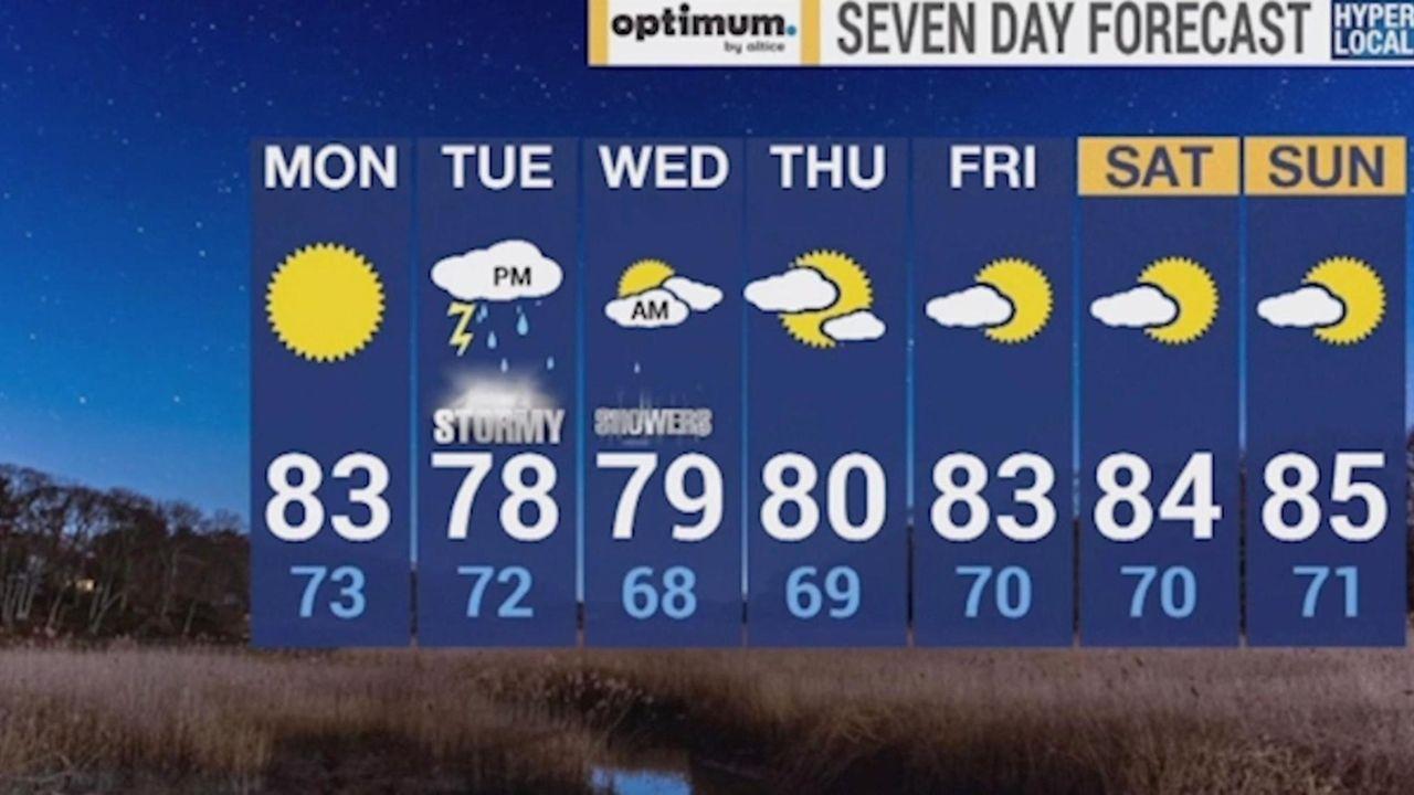 News 12 Long Islandmeteorologist Pat Cavlinforecastspossible wind, rain