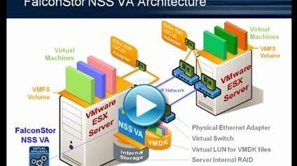 FalconStor Network Storage Server graphic