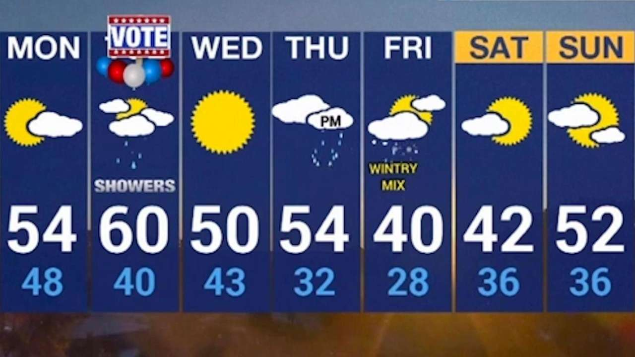 Sunny skies are expected throughout Monday, though clouds