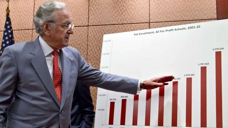 Sen. Tom Harkin (D-Iowa) shows statistics Monday that