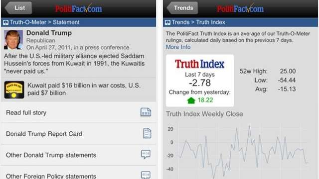 Politifact Mobile app for iOS and Android tracks
