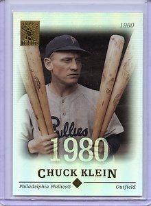 1933: CHUCK KLEIN | Philadelphia Stats: .368 average,