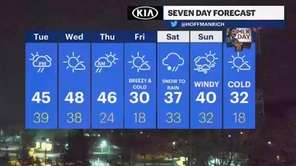 Cloudy skies are expected Tuesday, with a 50%