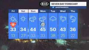 Valentine's Day will be sunny with thermometers reaching