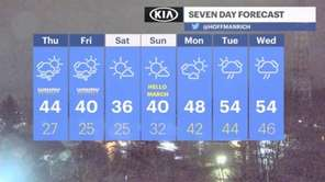 On Thursday, the National Weather Service saidtemperatures will