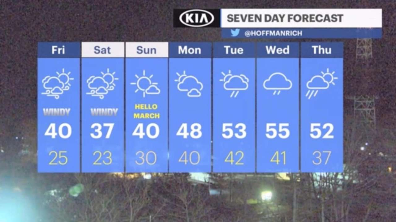 Forecast: Clear, but windy and cold today on LI