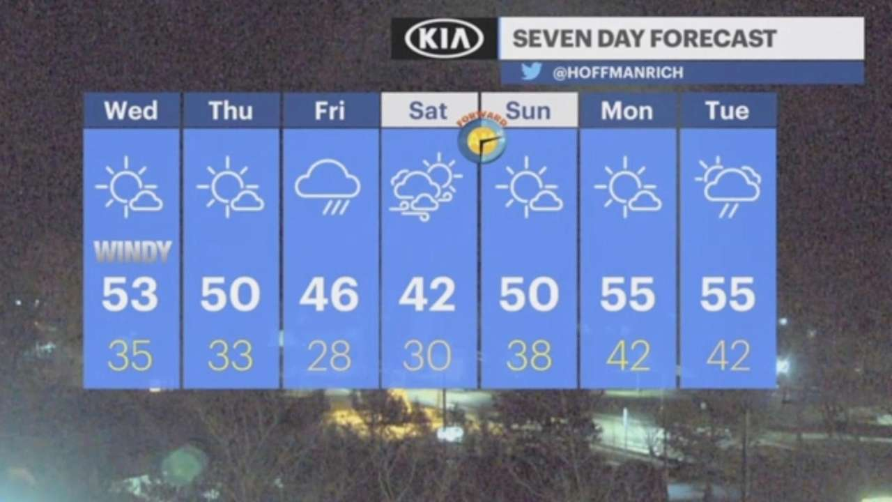 The National Weather Service says Wednesday should be bright,