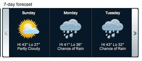 This week's forecast indicates rain, not snow, for