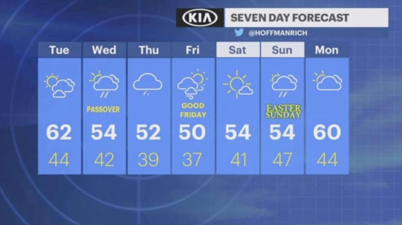 The National Weather Service says Tuesday should be