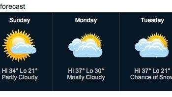 Long Island's weather forecast shows cool temperatures during