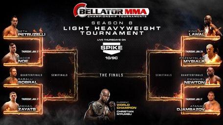 Bellator Season 8 light heavyweight tournament bracket