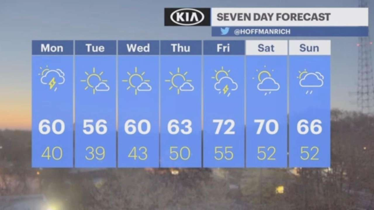 Monday will be mostly cloudy and you will