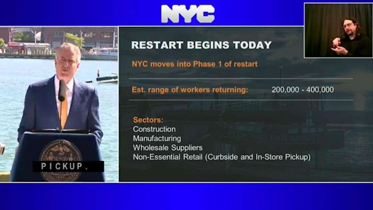 NYC enters Phase 1 of reopening on Monday