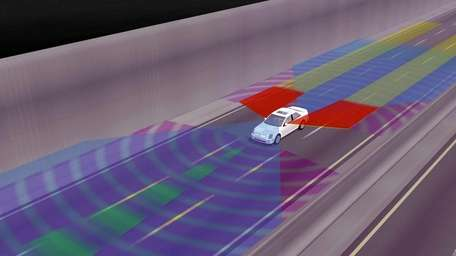 An illustration of all-around collision warning in a